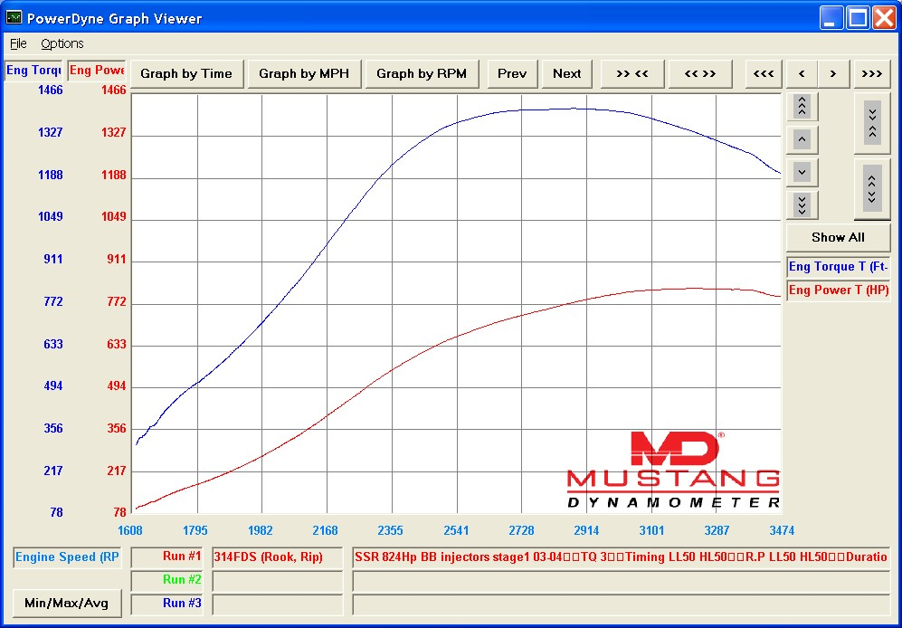 )BBI injector graph 03-04